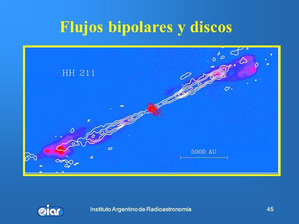 Instituto Argentino de Radioastronomía44 Emisiones moleculares * Observables unas 1000 transiciones de 130 especies moleculares Mayoría de transicione