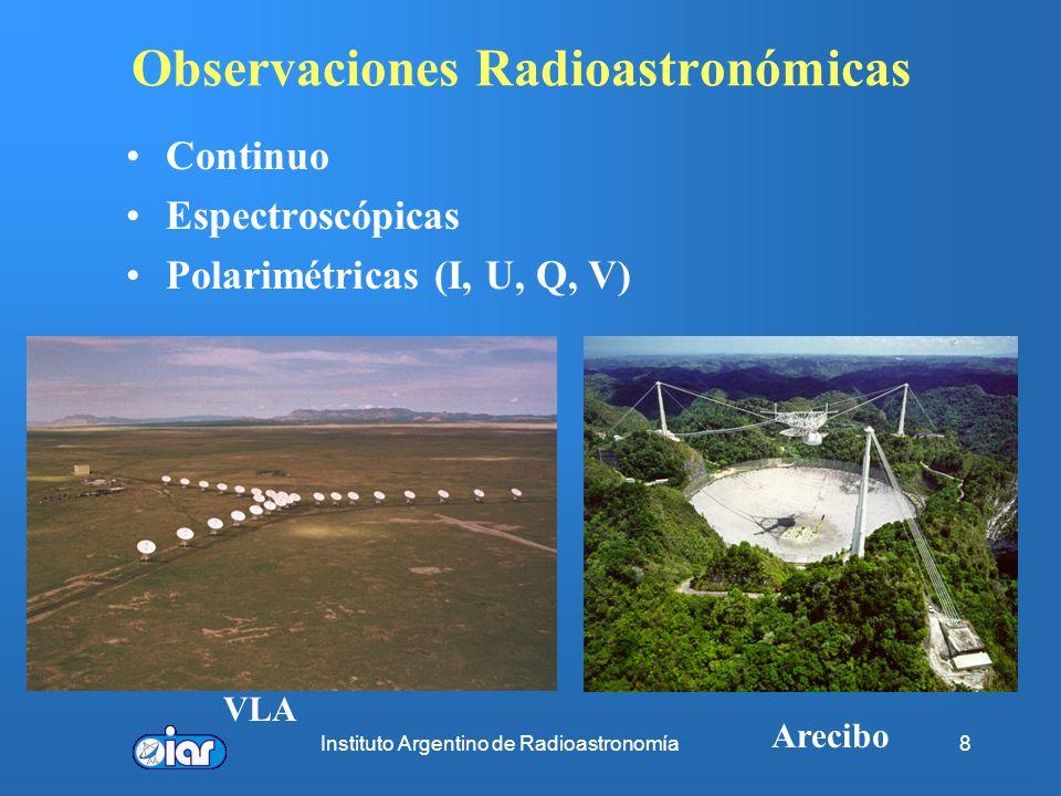 Instituto Argentino de Radioastronomía28 Remanente de supernova + pulsar + nebulosa de viento del pulsar RSN a ~4.6 kpc ANTES (clásico!) τ pul ~16.000 años V esp ~2000 km/seg P~ 125 mseg μ~ 63-80 mas/año AHORA Midiendo μ rad se Deriva μ~ 25 mas/año V esp ~800 km/seg .
