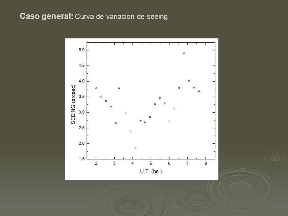 Caso general: Curva de variacion de seeing