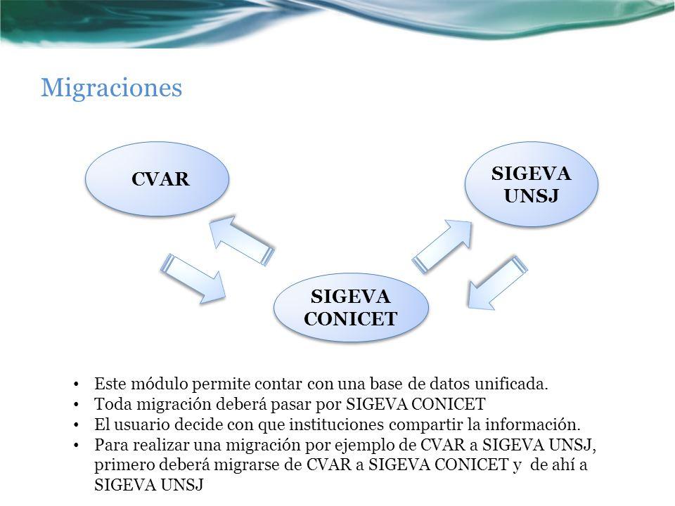 Migraciones SIGEVA UNSJ SIGEVA UNSJ SIGEVA CONICET SIGEVA CONICET CVAR Este módulo permite contar con una base de datos unificada. Toda migración debe
