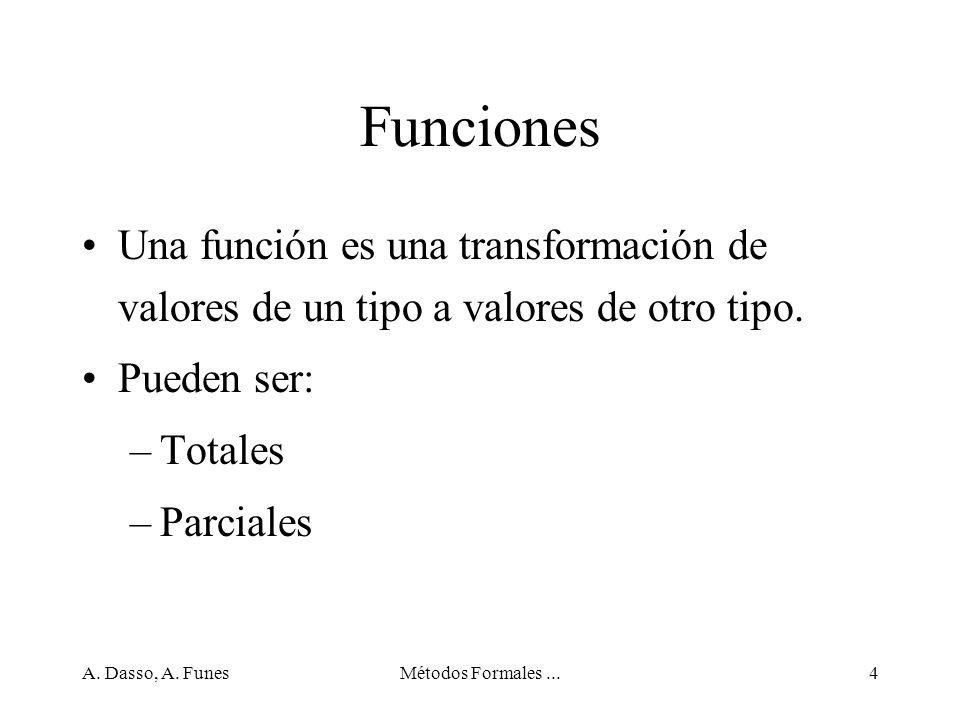 A.Dasso, A. FunesMétodos Formales...45 Expresiones de conjuntos con rangos {expr 1..