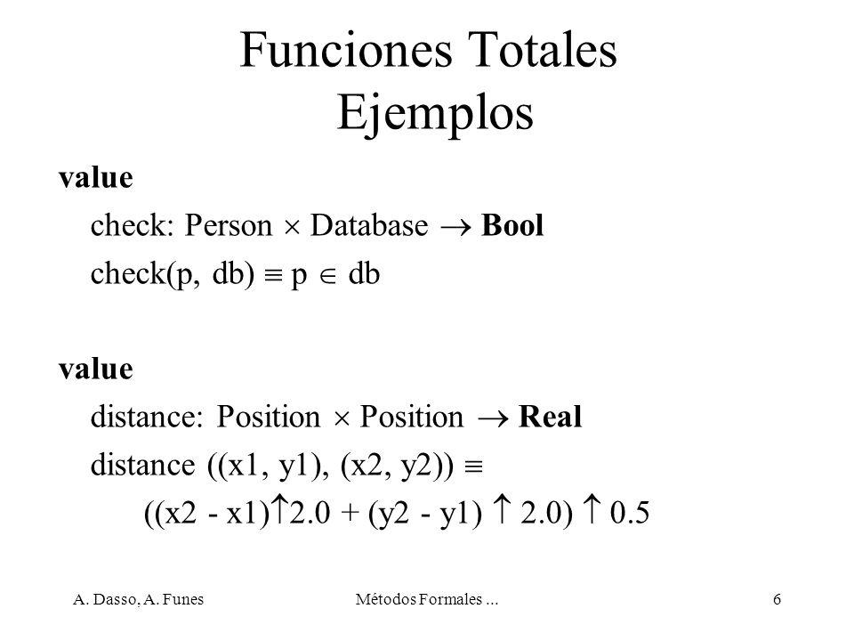 A.Dasso, A. FunesMétodos Formales...57 Conjuntos, ejercicios 1.