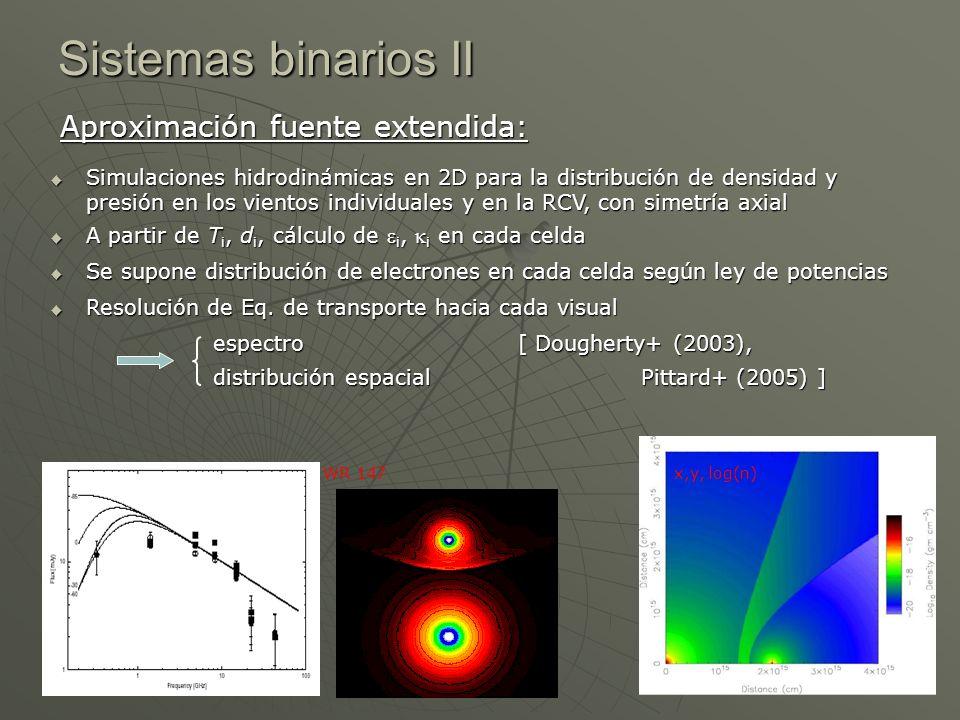 Sistemas binarios II Aproximación fuente extendida: Aproximación fuente extendida: Simulaciones hidrodinámicas en 2D para la distribución de densidad