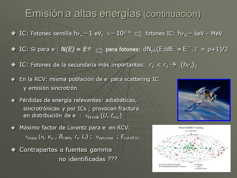 Emisión a altas energías (continuación) IC: Fotones semilla h1 eV, 10 2-4 fotones IC : h IC keV – MeV IC: Fotones semilla h1 eV, 10 2-4 fotones IC : h