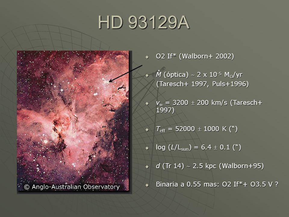 HD 93129A O2 If* (Walborn+ 2002) O2 If* (Walborn+ 2002) M (óptica) 2 x 10 -5 M O /yr M (óptica) 2 x 10 -5 M O /yr (Taresch+ 1997, Puls+1996) (Taresch+