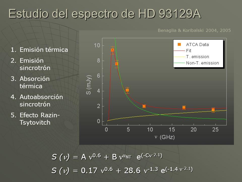 Estudio del espectro de HD 93129A S () = A 0.6 + B NT e (-C -2.1 ) 1.Emisión térmica 2.Emisión sincrotrón 3.Absorción térmica 4.Autoabsorción sincrotr