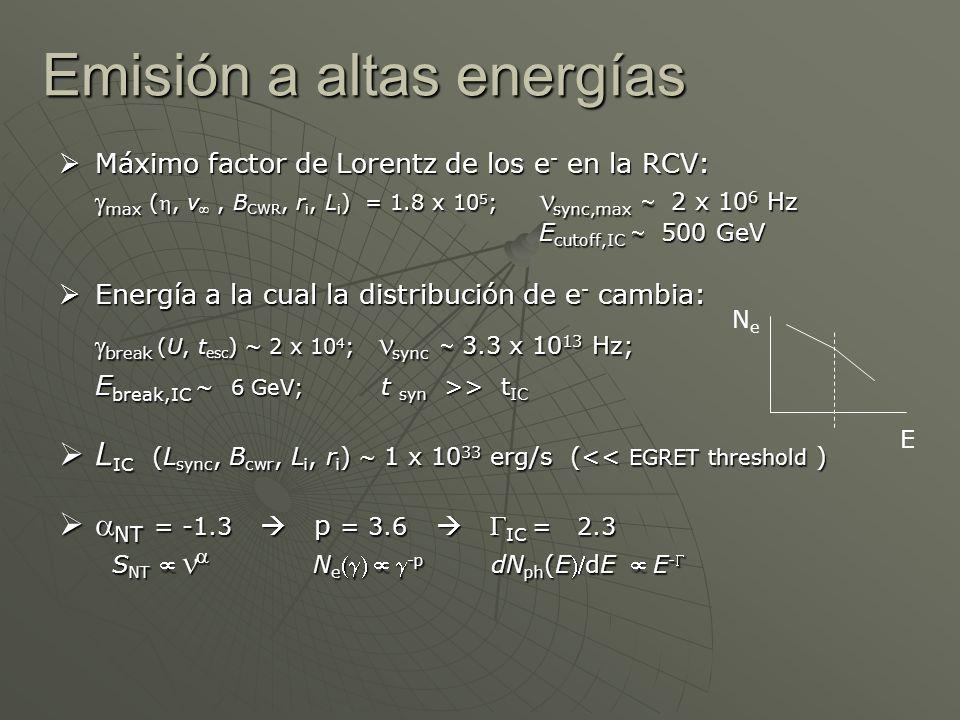 Máximo factor de Lorentz de los e - en la RCV: Máximo factor de Lorentz de los e - en la RCV: max (, v, B CWR, r i, L i ) = 1.8 x 10 5 ; sync,max 2 x