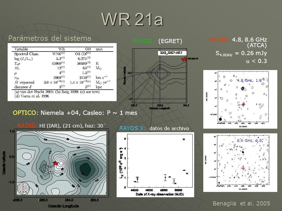 WR 21a OPTICO: Niemela +04, Casleo: P ~ 1 mes RADIO: 4.8, 8.6 GHz (ATCA) S 4.8GHz = 0.26 mJy < 0.3 RAYOS (EGRET) 4.8 GHz, 1.5 8.6 GHz, 0.8 RADIO : HI