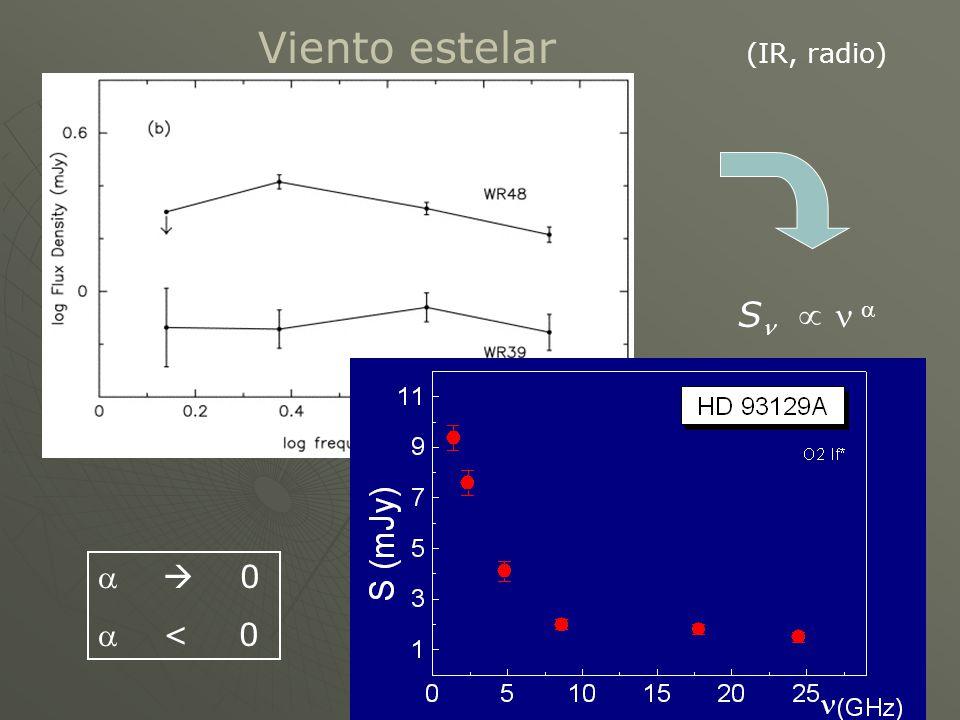 h dM : M dt S (IR, radio) = 0.6 (W&B 1975) Viento estelar 0 < 0