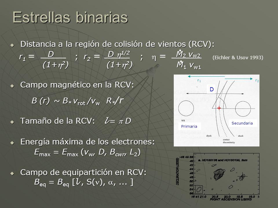 Emisión térmica: S T 8.6GHz = 0.6 mJy M = 3.6 x 10 -5 M 0 /yr = 0.08 r Aa = 120 AU, r Ab = 34 AU Factor de Polarización < 2% NT = -1.3 L sync 6 x 10 29 erg/s B E,CWR ~ 20 mGauss B* ~ 500 Gauss tamaño CWR ~ 40 AU (80 AU: 10 mG); v rot = 0.1 v w si filling factor = 1 (0.1: 40 mGauss) NT = -1.3 (-1: 15 mGauss) SSA, RTe, debajo de 1.4 GHz (B * > 30 G ) Resultados HD 93129Aa HD 93129Ab RCV