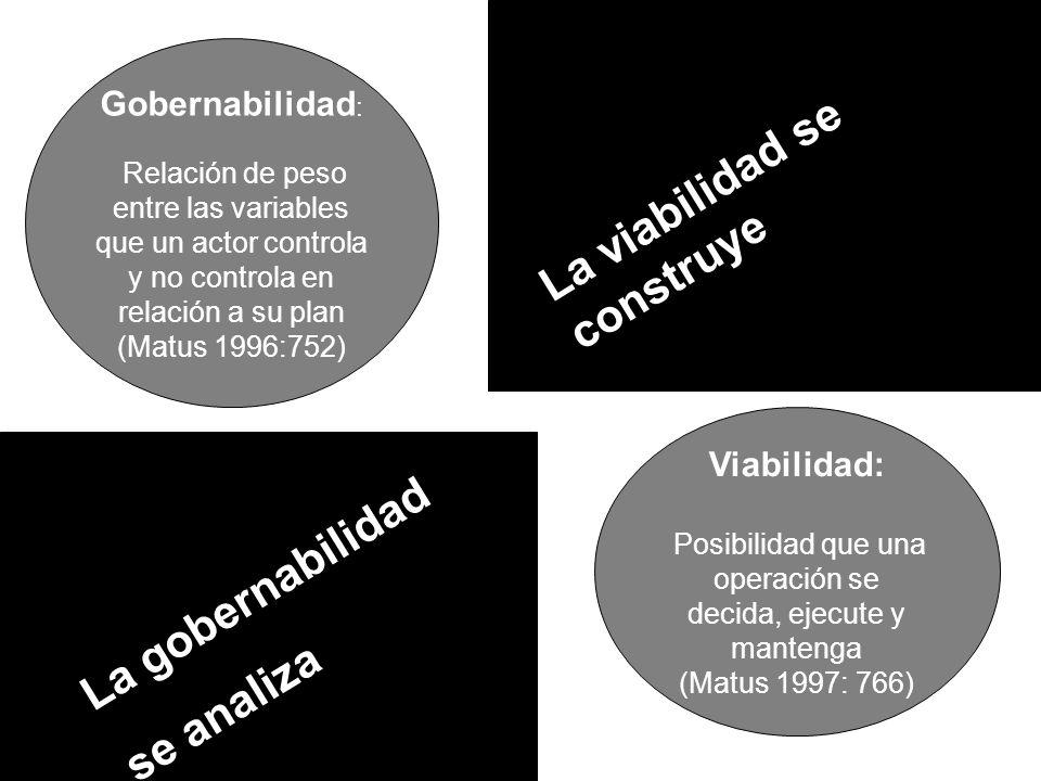 Gobernabilidad : Relación de peso entre las variables que un actor controla y no controla en relación a su plan (Matus 1996:752) Viabilidad: Posibilidad que una operación se decida, ejecute y mantenga (Matus 1997: 766) La gobernabilidad se analiza La viabilidad se construye