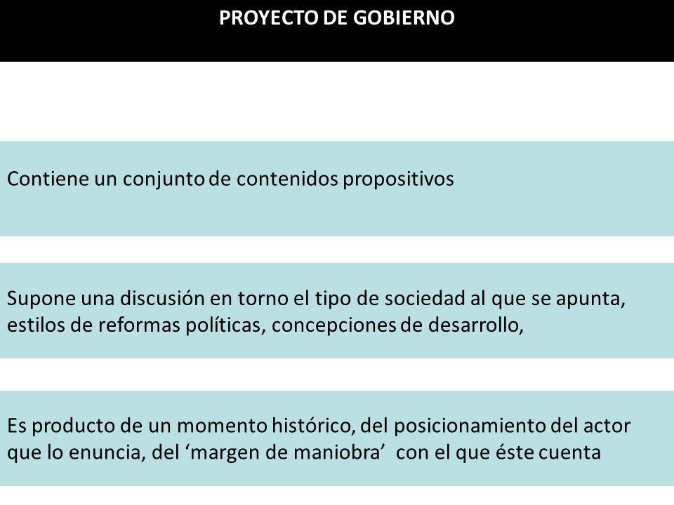 PROYECTO DE GOBIERNO Contiene un conjunto de contenidos propositivos Supone una discusión en torno el tipo de sociedad al que se apunta, estilos de re