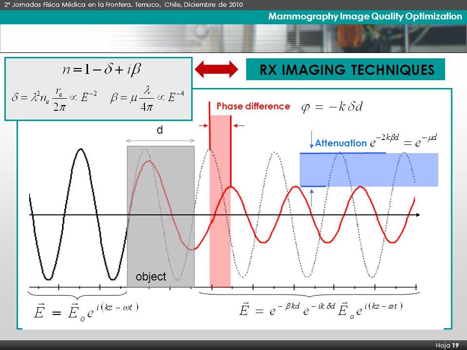 X Seminario Latinoamericano de Análisis por Técnicas de Rayos X, SARX 2006 Hoja 19 Imágenes de Rayos X de Alto Contraste Mammography Image Quality Optimization 2º Jornadas Física Médica en la Frontera.