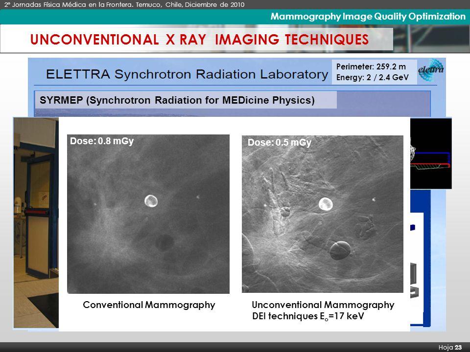 X Seminario Latinoamericano de Análisis por Técnicas de Rayos X, SARX 2006 Hoja 23 Imágenes de Rayos X de Alto Contraste SYRMEP (Synchrotron Radiation for MEDicine Physics) Perimeter: 259.2 m Energy: 2 / 2.4 GeV Conventional Mammography Unconventional Mammography DEI techniques E o =17 keV Dose: 0.8 mGy Dose: 0.5 mGy 2º Jornadas Física Médica en la Frontera.
