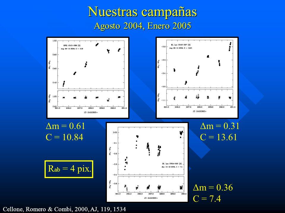 Nuestras campañas Agosto 2004, Enero 2005 Δm = 0.61 C = 10.84 Δm = 0.36 C = 7.4 Δm = 0.31 C = 13.61 Cellone, Romero & Combi, 2000, AJ, 119, 1534 R ab = 4 pix.