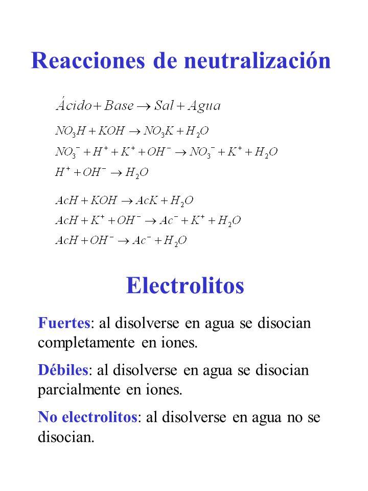 Electrolitos Fuertes: al disolverse en agua se disocian completamente en iones. Débiles: al disolverse en agua se disocian parcialmente en iones. No e