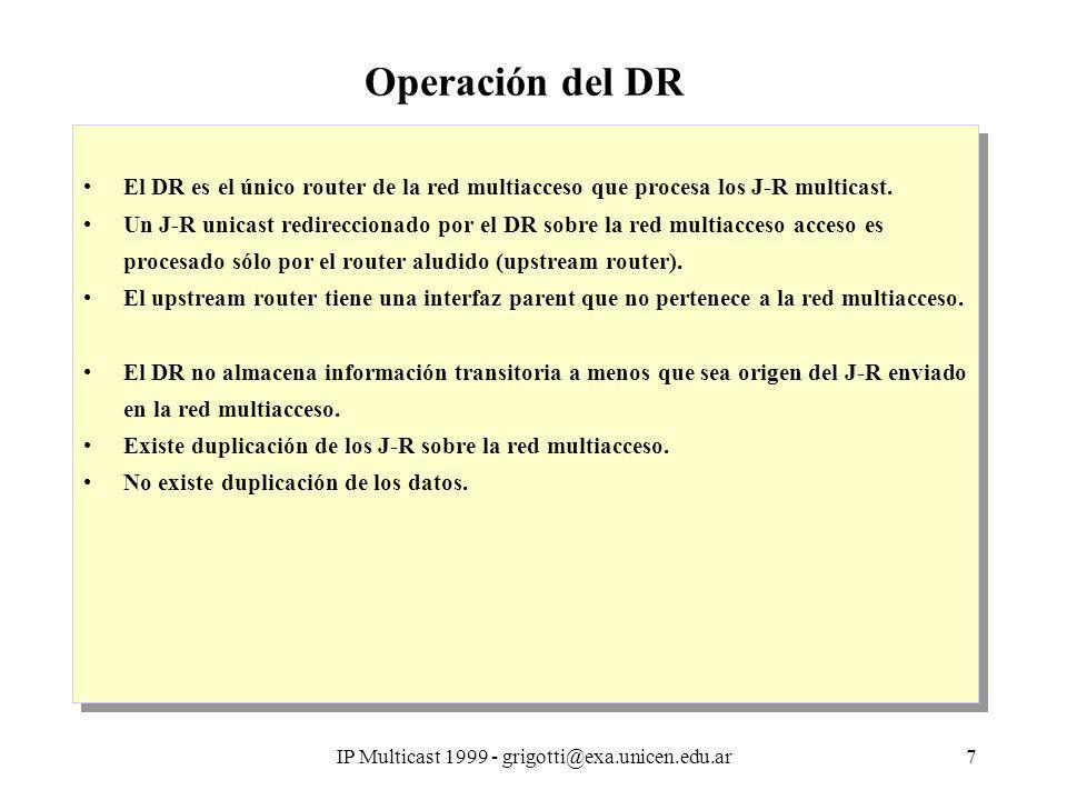 IP Multicast 1999 - grigotti@exa.unicen.edu.ar8 Operación del DR: ejemplos 1- J-R multicast, procesado sólo por DR 2- J-R unicast a UPS, procesado sólo por UPS 3- J-R a best-hop al core 4- J-ACK 5- J-ACK multicast, procesado por R2 Entradas: UPS: (*,G) a b R2: (*,G) a..