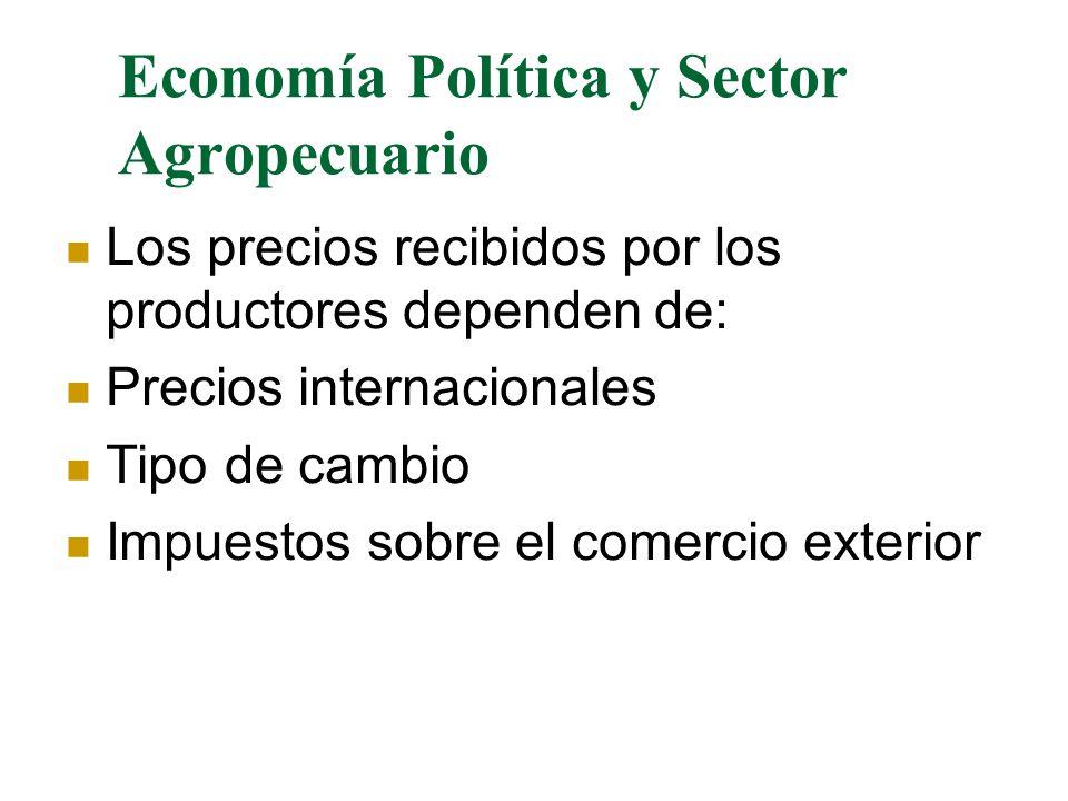 Economía Política y Sector Agropecuario Los precios recibidos por los productores dependen de: Precios internacionales Tipo de cambio Impuestos sobre el comercio exterior