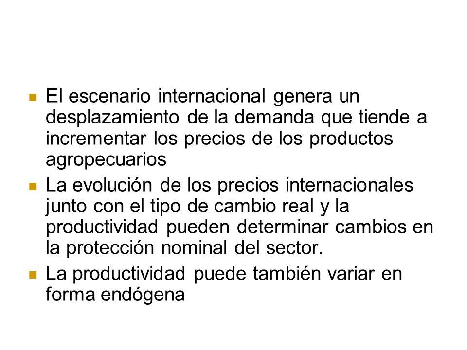El escenario internacional genera un desplazamiento de la demanda que tiende a incrementar los precios de los productos agropecuarios La evolución de los precios internacionales junto con el tipo de cambio real y la productividad pueden determinar cambios en la protección nominal del sector.