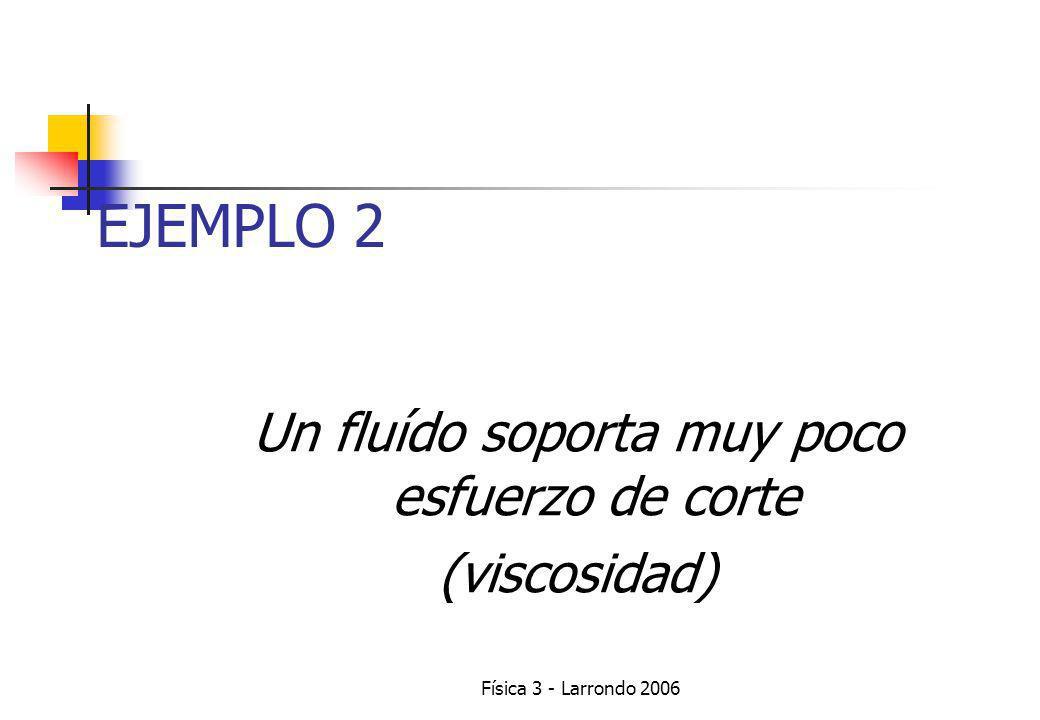 Física 3 - Larrondo 2006 Del orden de los m/s.