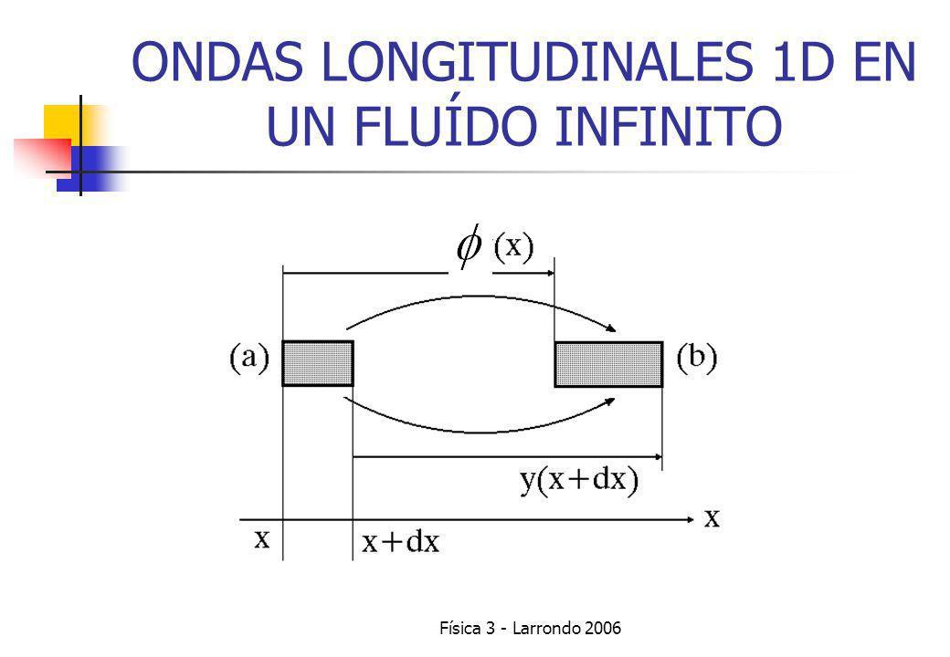 Física 3 - Larrondo 2006 Un fluído soporta muy poco esfuerzo de corte (viscosidad) EJEMPLO 2