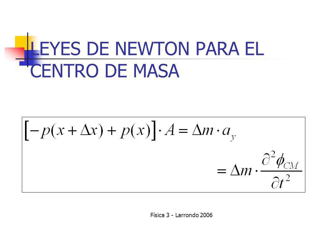 Física 3 - Larrondo 2006 ONDAS LONGITUDINALES 1D EN UN FLUÍDO INFINITO