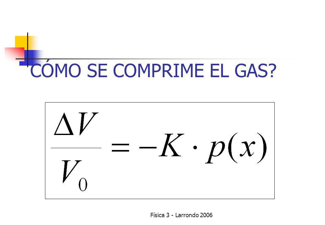 Física 3 - Larrondo 2006 Lím x 0