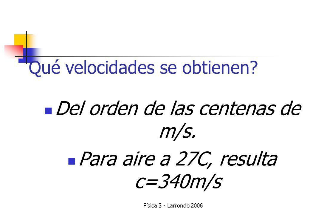 Física 3 - Larrondo 2006 ECUACIONES FINALES