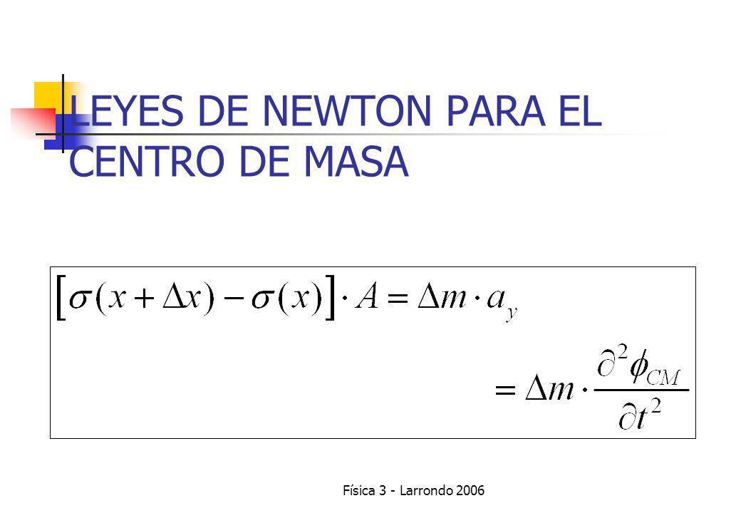 Física 3 - Larrondo 2006 Un sólido soporta esfuerzo de corte y esfuerzo normal (, ) EJEMPLO 3