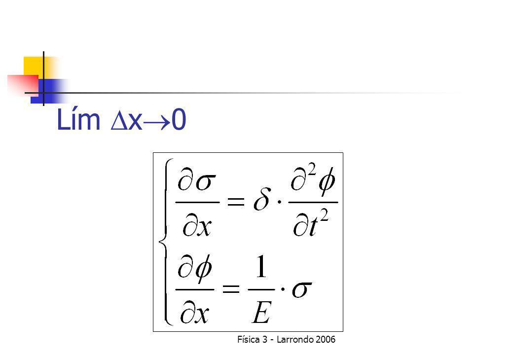 Física 3 - Larrondo 2006 CÓMO SE COMPRIME EL SÓLIDO?