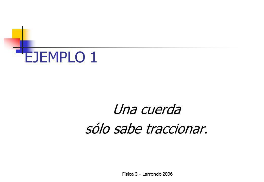 Física 3 - Larrondo 2006 Una cuerda sólo sabe traccionar. EJEMPLO 1
