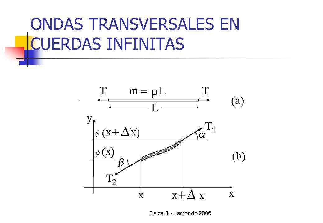 Física 3 - Larrondo 2006 Se demuestra que la perturbación elegida como mensaje satisface la ecuación de onda y se obtiene la velocidad de propagación.