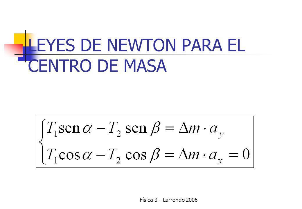 Física 3 - Larrondo 2006 CÓMO SE COMPRIME EL GAS?