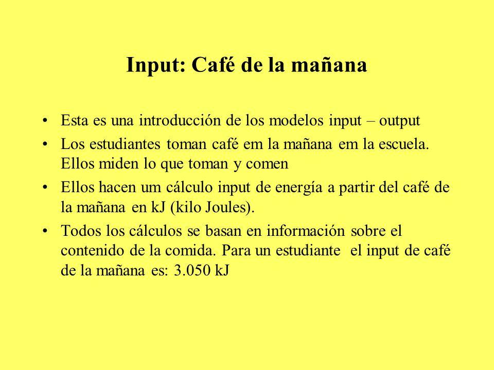 Input: Café de la mañana Esta es una introducción de los modelos input – output Los estudiantes toman café em la mañana em la escuela.