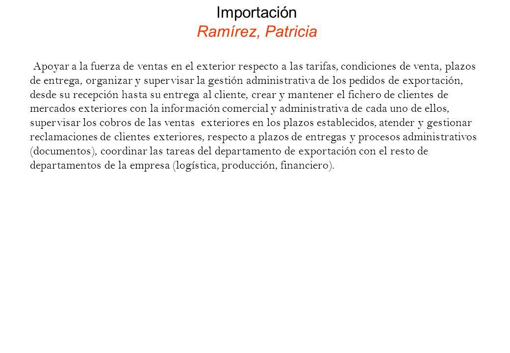 Importación Ramírez, Patricia Apoyar a la fuerza de ventas en el exterior respecto a las tarifas, condiciones de venta, plazos de entrega, organizar y