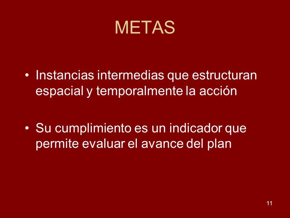 11 METAS Instancias intermedias que estructuran espacial y temporalmente la acción Su cumplimiento es un indicador que permite evaluar el avance del p