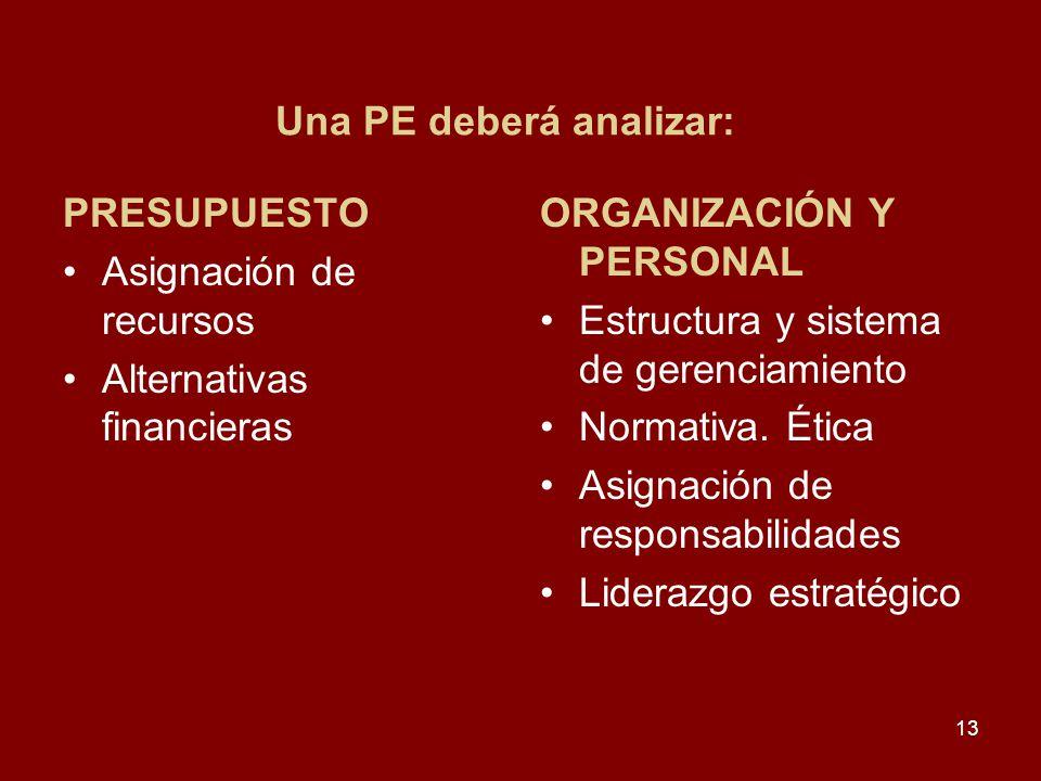 13 PRESUPUESTO Asignación de recursos Alternativas financieras ORGANIZACIÓN Y PERSONAL Estructura y sistema de gerenciamiento Normativa. Ética Asignac
