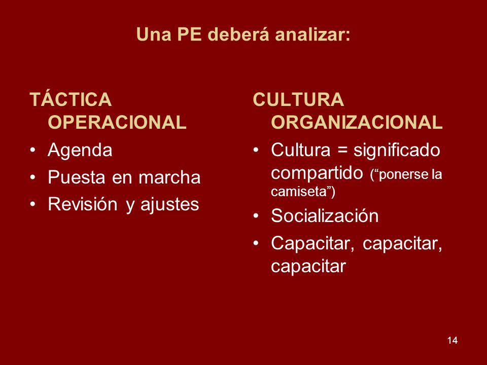 14 Una PE deberá analizar: TÁCTICA OPERACIONAL Agenda Puesta en marcha Revisión y ajustes CULTURA ORGANIZACIONAL Cultura = significado compartido (pon