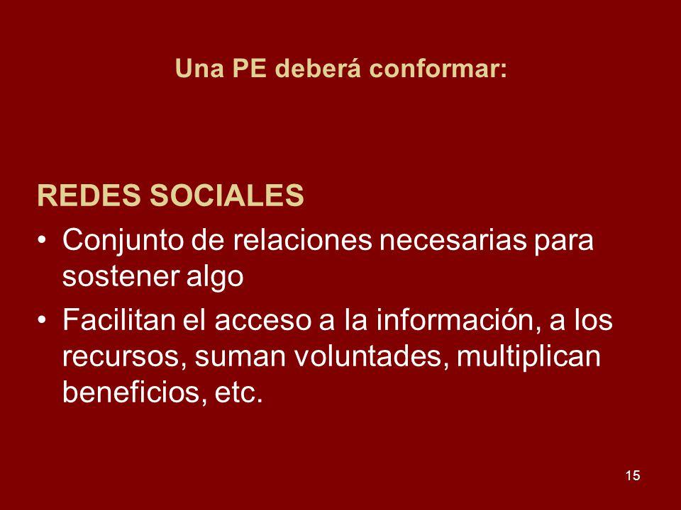 15 Una PE deberá conformar: REDES SOCIALES Conjunto de relaciones necesarias para sostener algo Facilitan el acceso a la información, a los recursos,