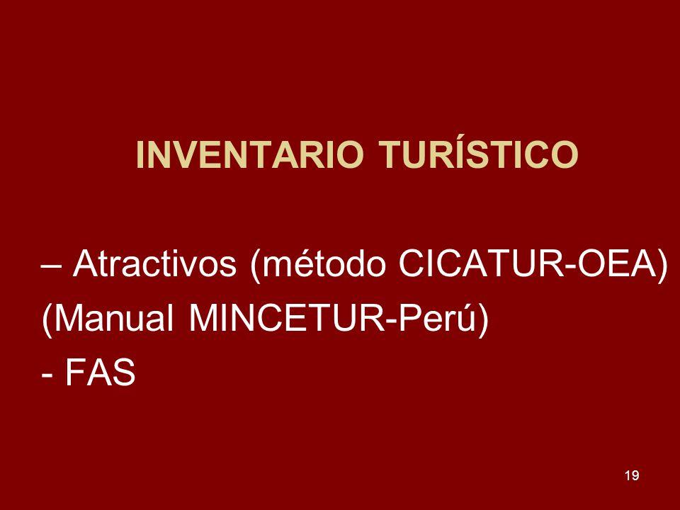 19 INVENTARIO TURÍSTICO – Atractivos (método CICATUR-OEA) (Manual MINCETUR-Perú) - FAS