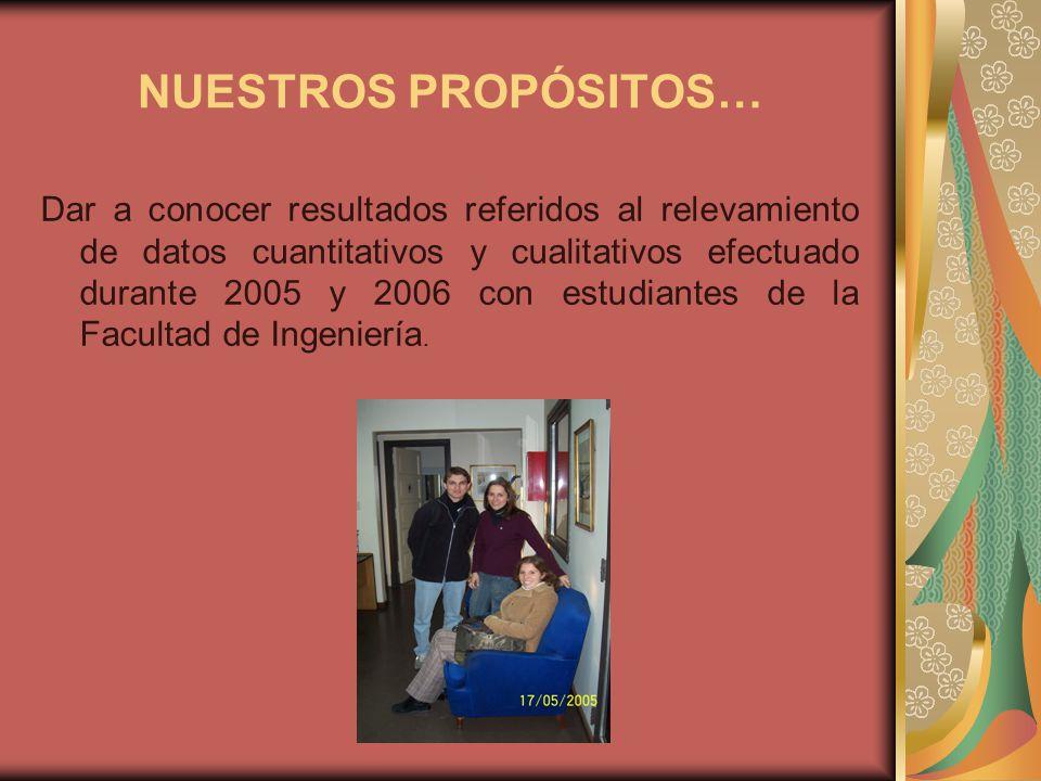 NUESTROS PROPÓSITOS… Dar a conocer resultados referidos al relevamiento de datos cuantitativos y cualitativos efectuado durante 2005 y 2006 con estudiantes de la Facultad de Ingeniería.