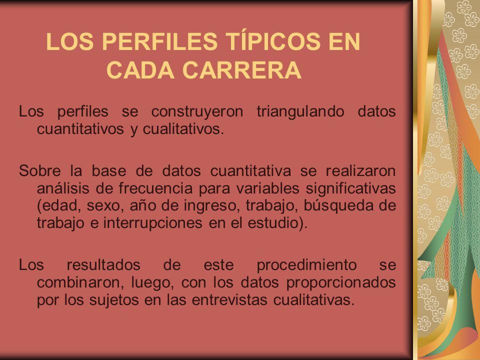 LOS PERFILES TÍPICOS EN CADA CARRERA Los perfiles se construyeron triangulando datos cuantitativos y cualitativos.