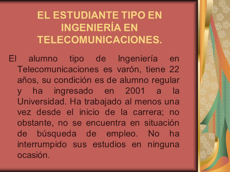 EL ESTUDIANTE TIPO EN INGENIERÍA EN TELECOMUNICACIONES.