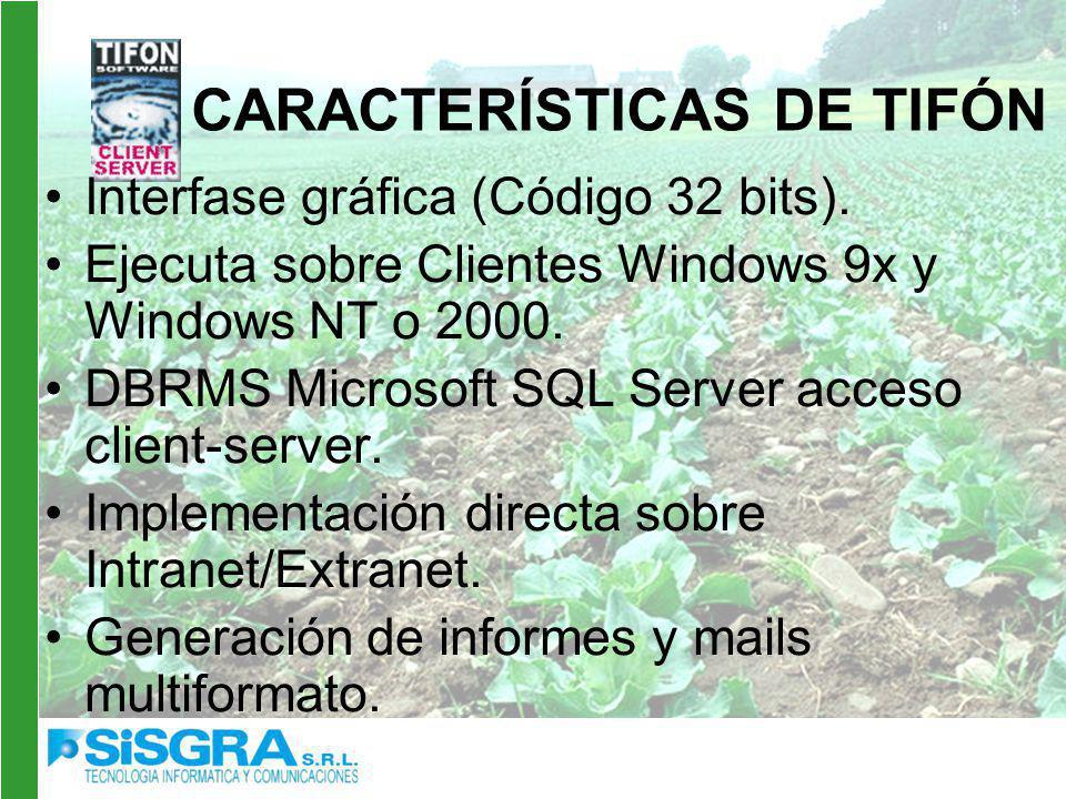 CARACTERÍSTICAS DE TIFÓN Interfase gráfica (Código 32 bits).