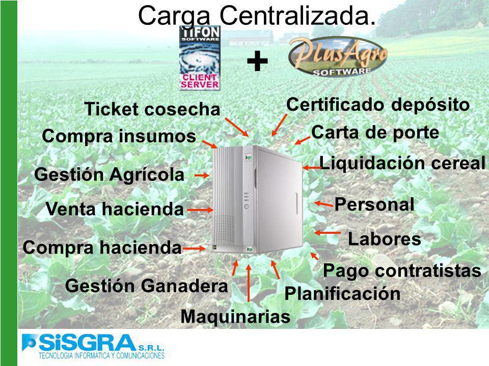 + Carga Centralizada.