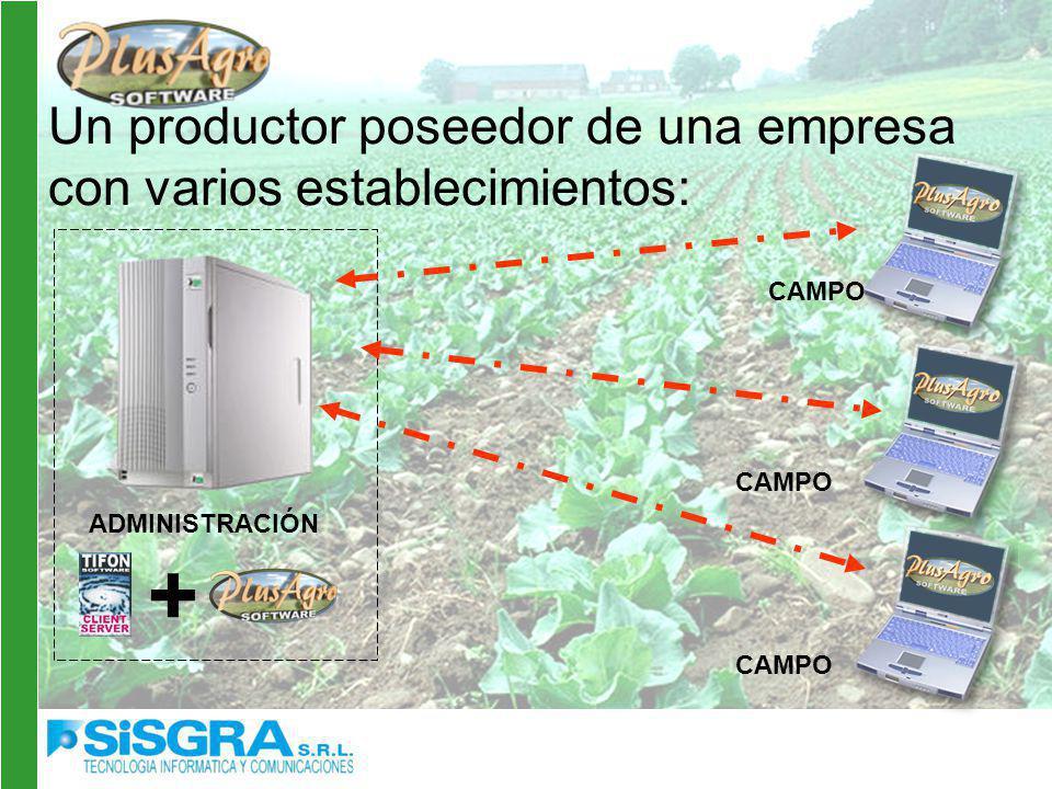 Un productor poseedor de una empresa con varios establecimientos: CAMPO ADMINISTRACIÓN +