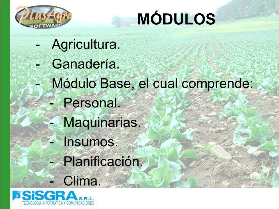 MÓDULOS -Agricultura.-Ganadería. -Módulo Base, el cual comprende: -Personal.