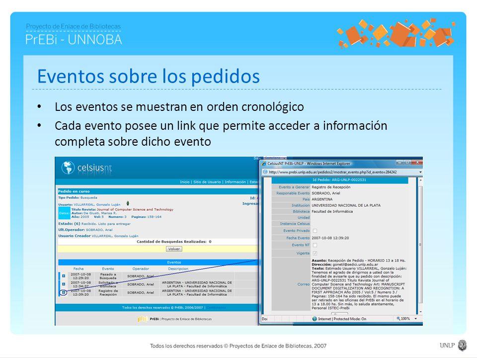 Eventos sobre los pedidos Los eventos se muestran en orden cronológico Cada evento posee un link que permite acceder a información completa sobre dich