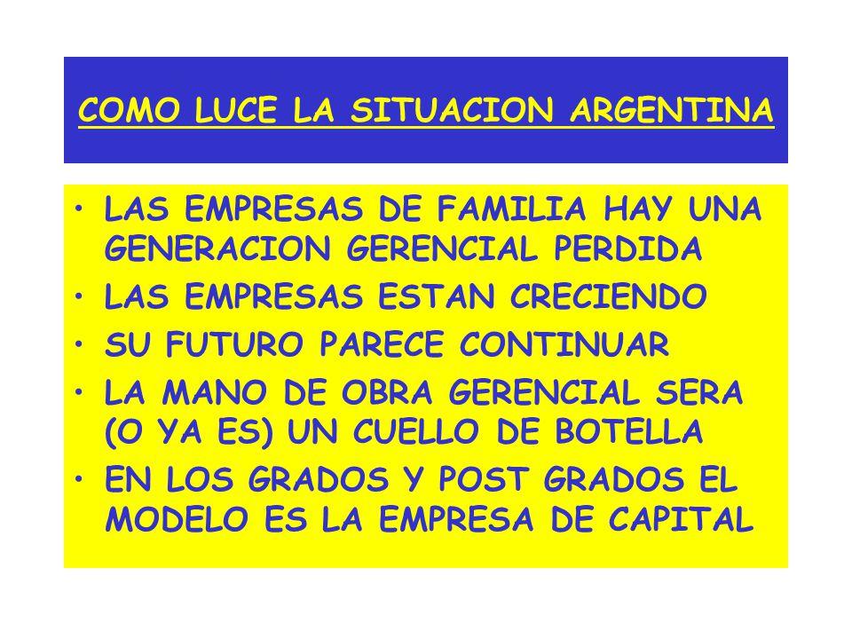 COMO LUCE LA SITUACION ARGENTINA LAS EMPRESAS DE FAMILIA HAY UNA GENERACION GERENCIAL PERDIDA LAS EMPRESAS ESTAN CRECIENDO SU FUTURO PARECE CONTINUAR