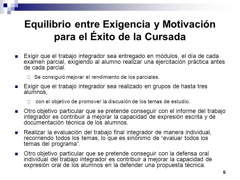 5 Equilibrio entre Exigencia y Motivación para el Éxito de la Cursada Exigir que el trabajo integrador sea entregado en módulos, el día de cada examen